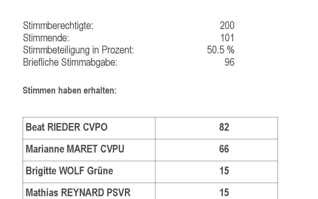 Resultate der Ständeratswahlen 2. Wahlgang