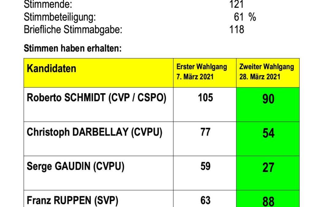 Ergebnisse Staatsratswahlen 2. Wahlgang